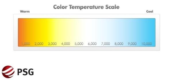 Color Temps